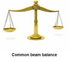 Common beam balance.PNG