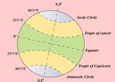 Circles-of-latitudes.jpg
