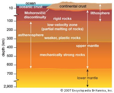 cross-section-layers-Earth-mantle-crust.jpg