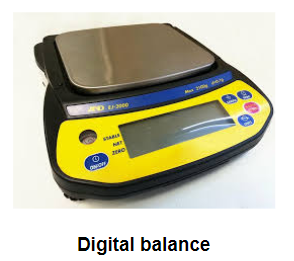 Digital balance.PNG